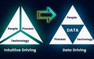 Intuitive driving into data driving process