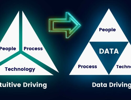 How to Pass from an Intuition-Driven to a Data-Driven Organization